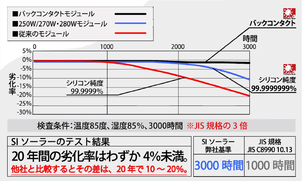 sisolar_data01